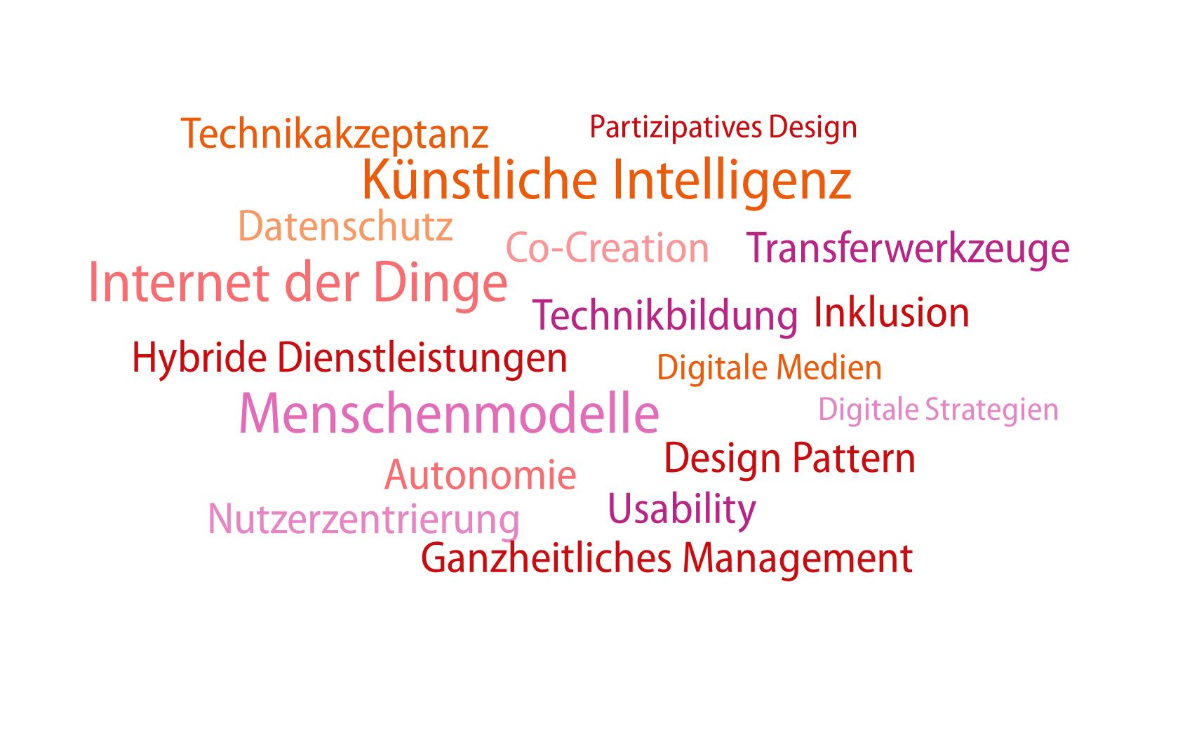 Das Bild zeigt eine Word Cloud mit einer Auswahl der wichtigsten Themen, Methoden und chwerpunkte von DITES. Darunter zählen: Technikakzeptanz, Partizipatives Design, Künstliche Intelligenz, Datenschutz, Co-Creation, Transferwerkzeuge, Internet der Dinge, Technikbildung, Inklusion, Hybride Dienstleistungen, Digitale Medien, Menschenmodelle, Digitale Strategien, Autonomie, Design Pattern, Nutzerzentrierung, Usability und ganzheitliches Management.